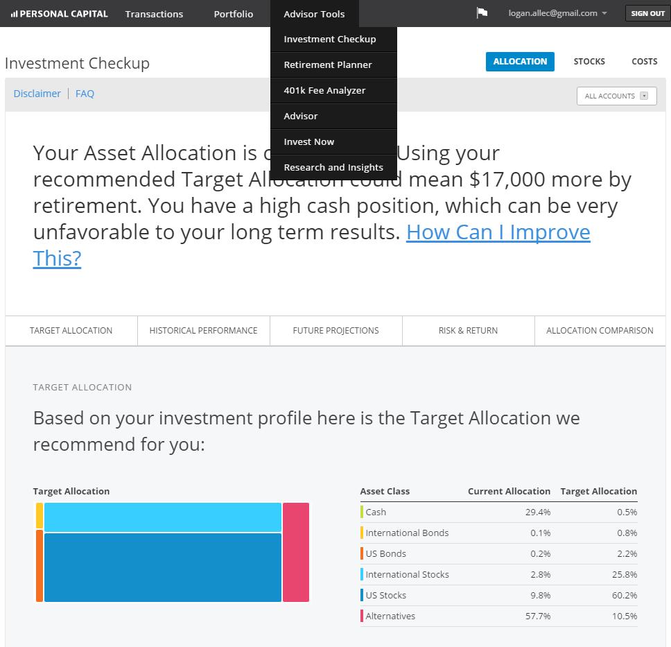 Investment Checkup