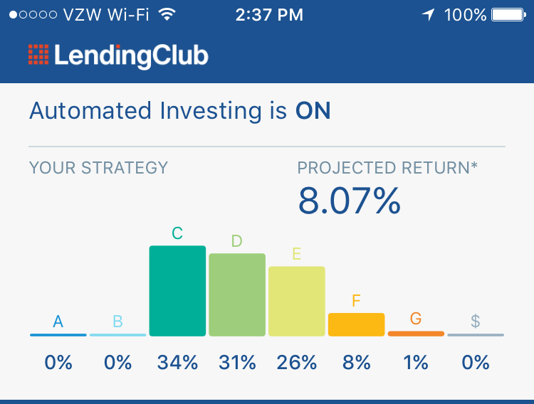 Lending Club Investments 2018
