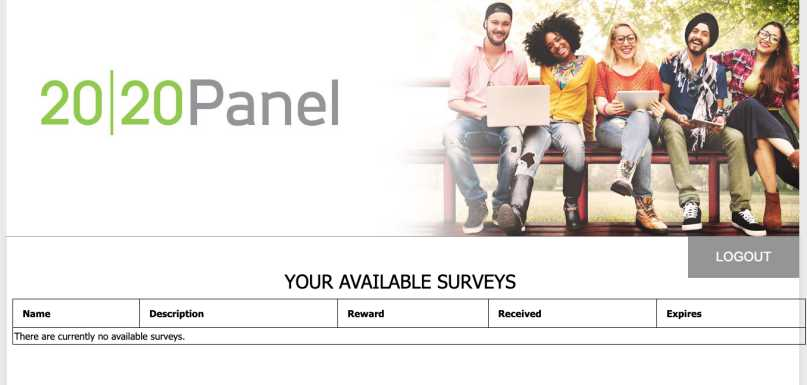 2020 Panel Review Surveys