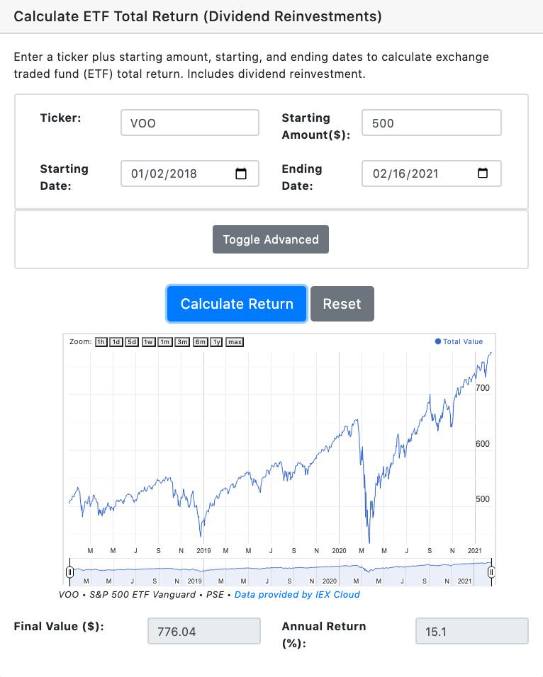 $500 VOO Investment 12.30.17 - 2.16.21