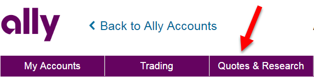 Ally Invest Quotes & Research