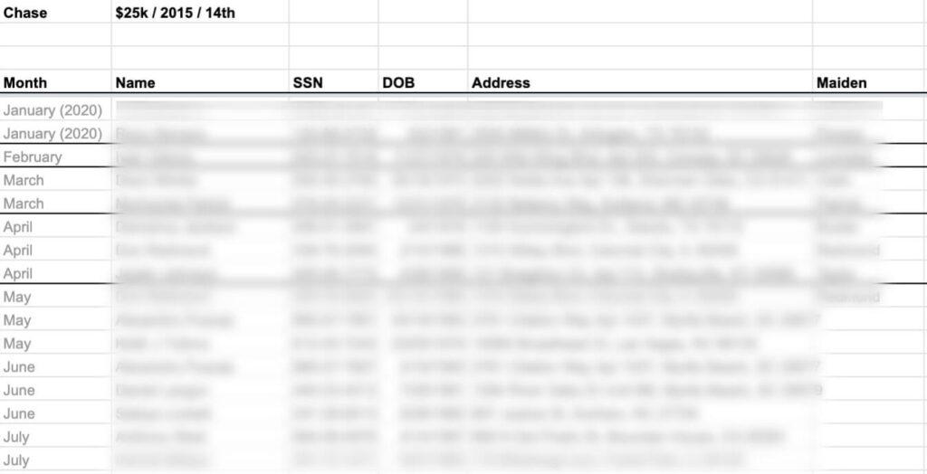 authorized user spreadsheet