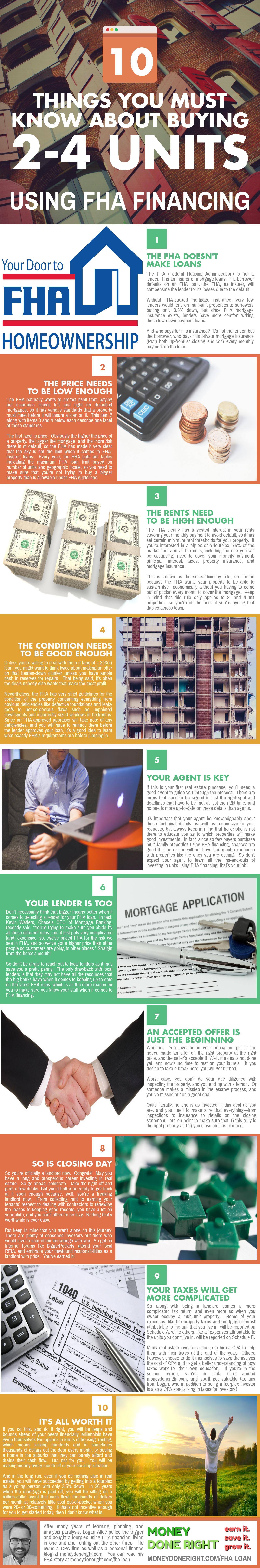 FHA Loan Rental Property