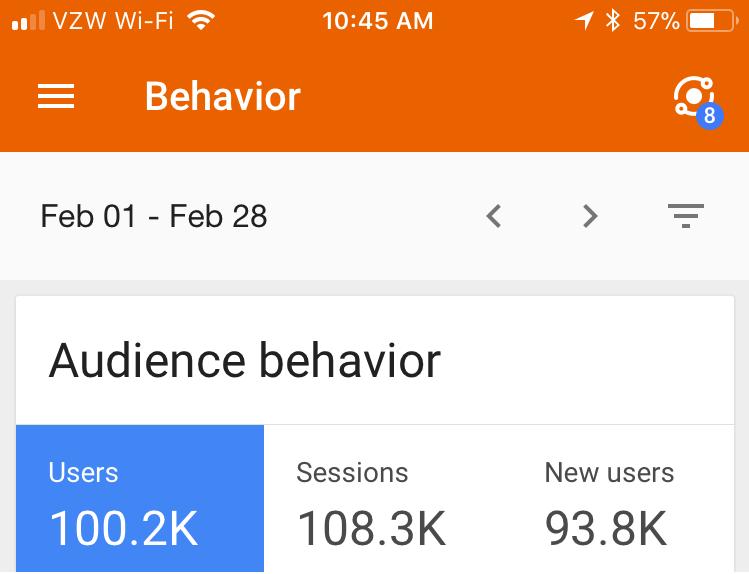 February 2018 Blog Traffic