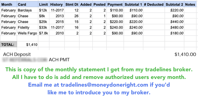 Selling Tradelines How Much I Make