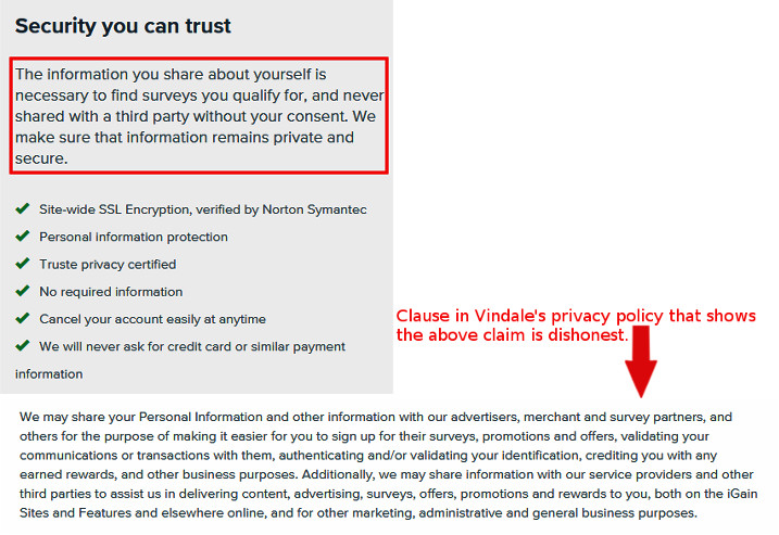 Cash for Surveys Vindale Research - Claim 2