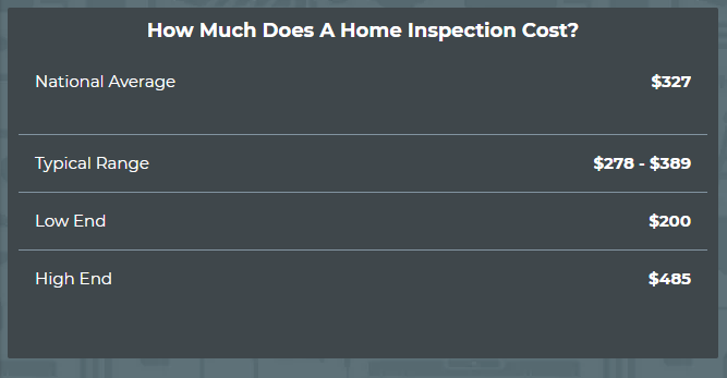 home inspection fee