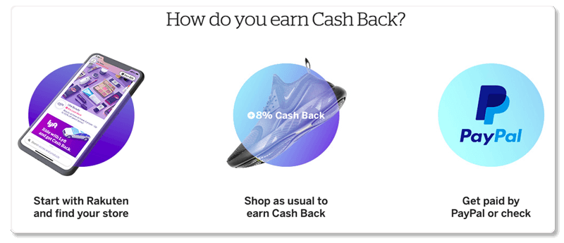 how to earn cash back with rakuten
