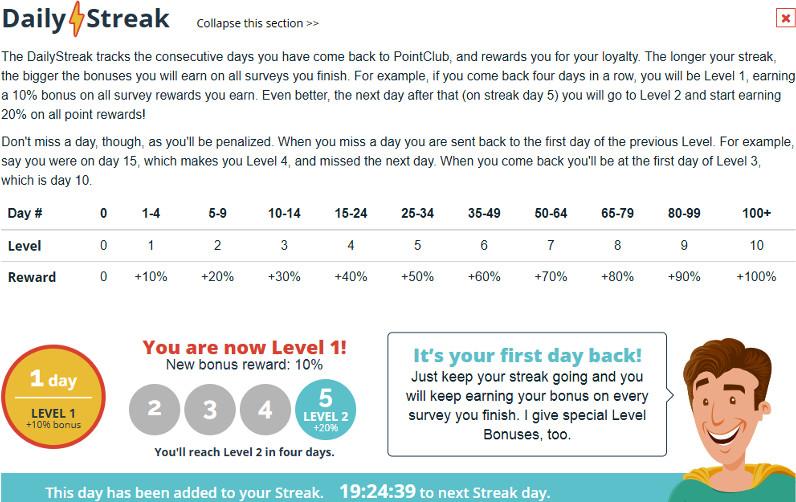Legitimate Paid Surveys Point Club - Levels