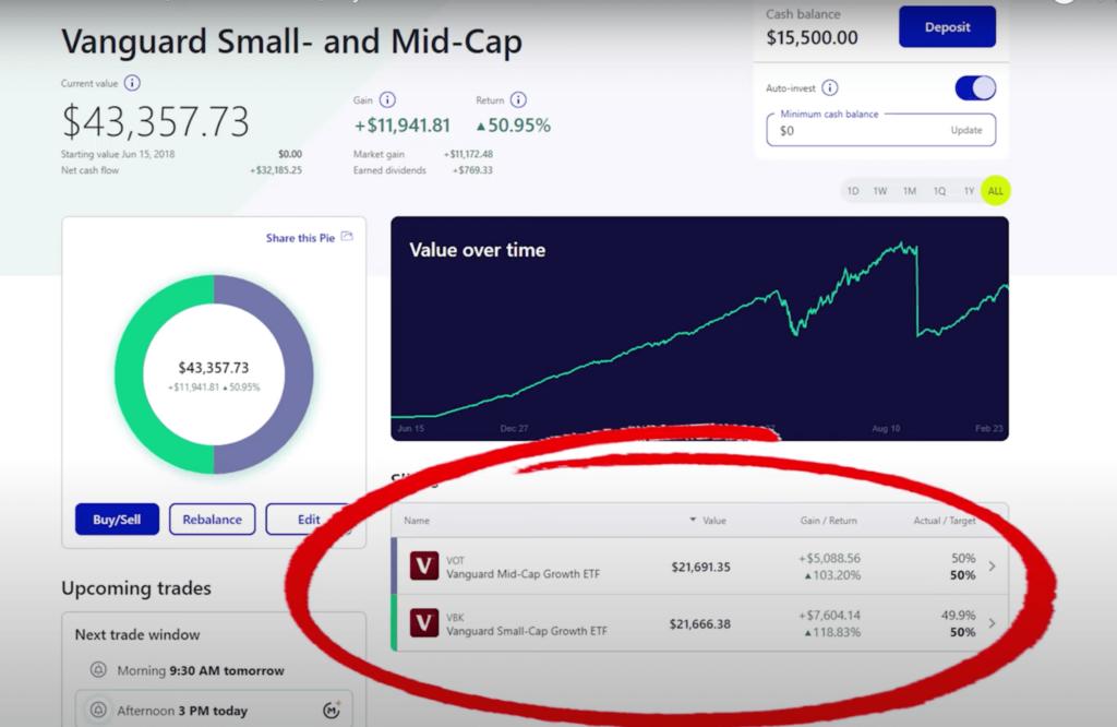 m1 finance platform