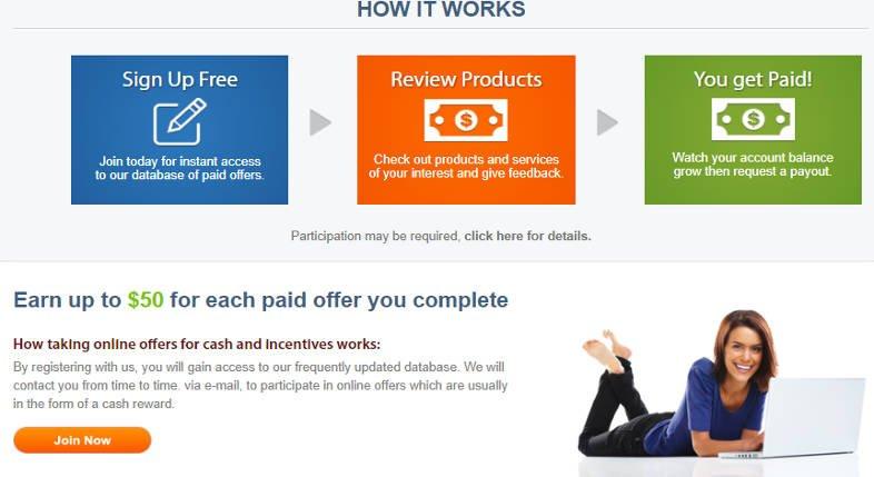 MindsPay Paid Surveys - How it Works