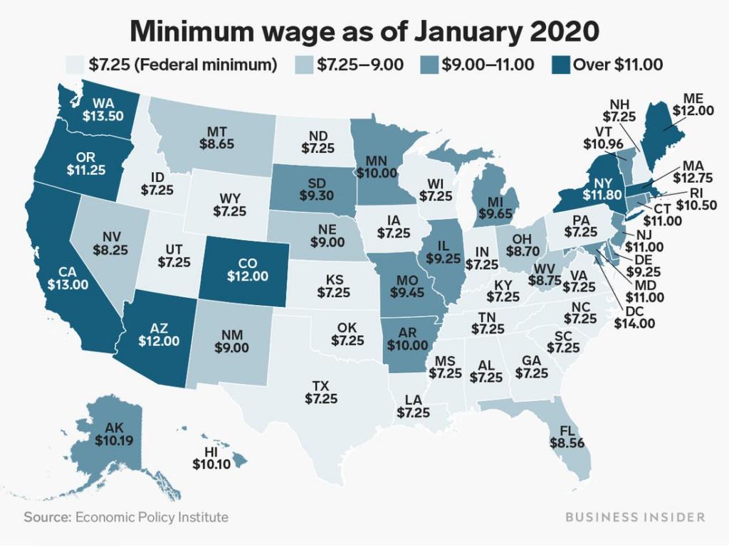 money done right minimum wage january 2020