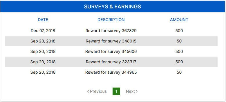 Online Surveys One Opinion - Survey Earnings