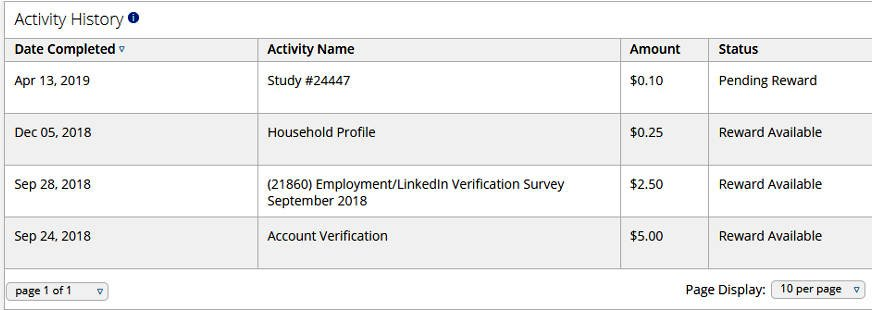 Online Surveys Product Report Card - Activity History