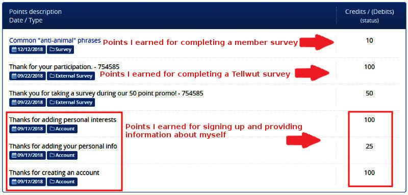 Online Surveys Tellwut - Activity Proof of Points