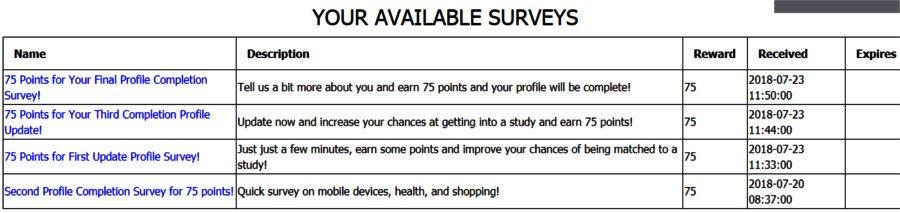 Paid Surveys 20|20 Panel -Available Surveys