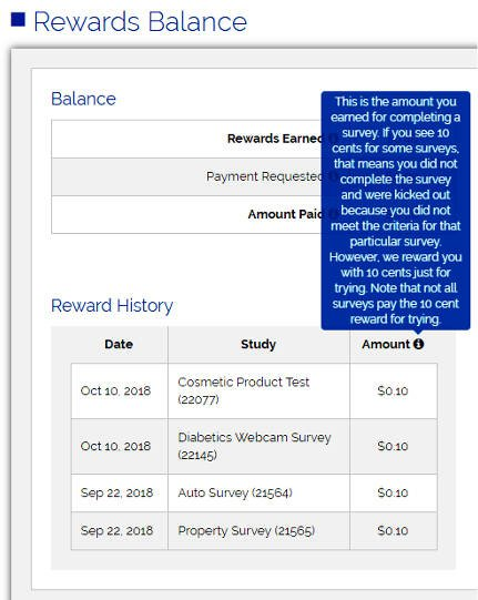 Paid Surveys Survey Club - Rewards History