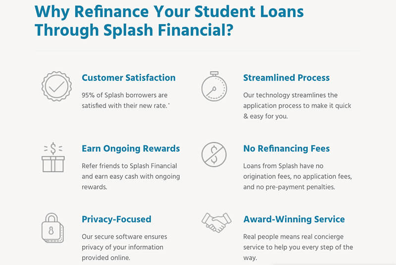 refinance student loans through splash financial