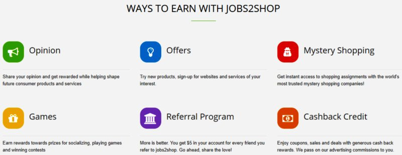 Survey Website Jobs2Shop - Ways to Earn