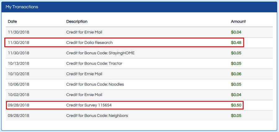Surveys for Cash Earning Station - Survey Credits Proof