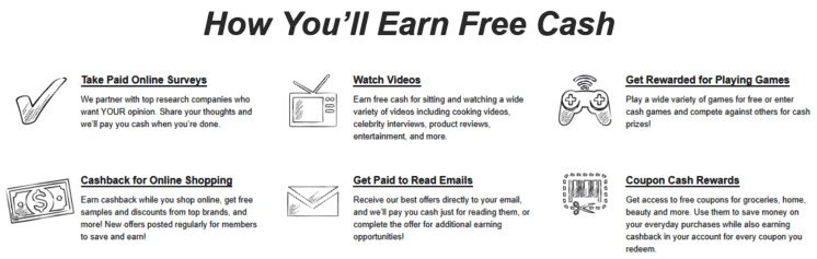 Surveys for Money InboxDollars - Ways to Earn