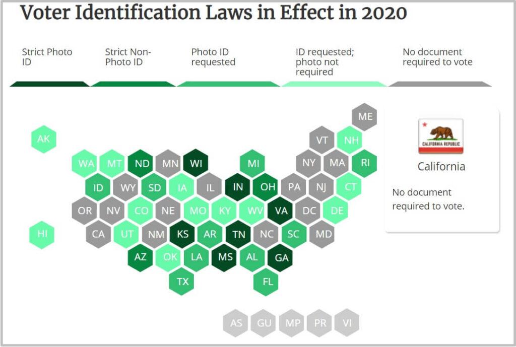 voter identification requirements 2020